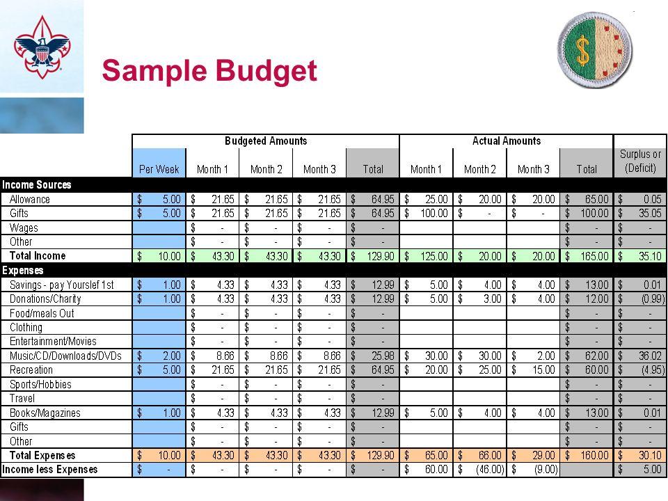 personal management sample budget plan koni polycode co
