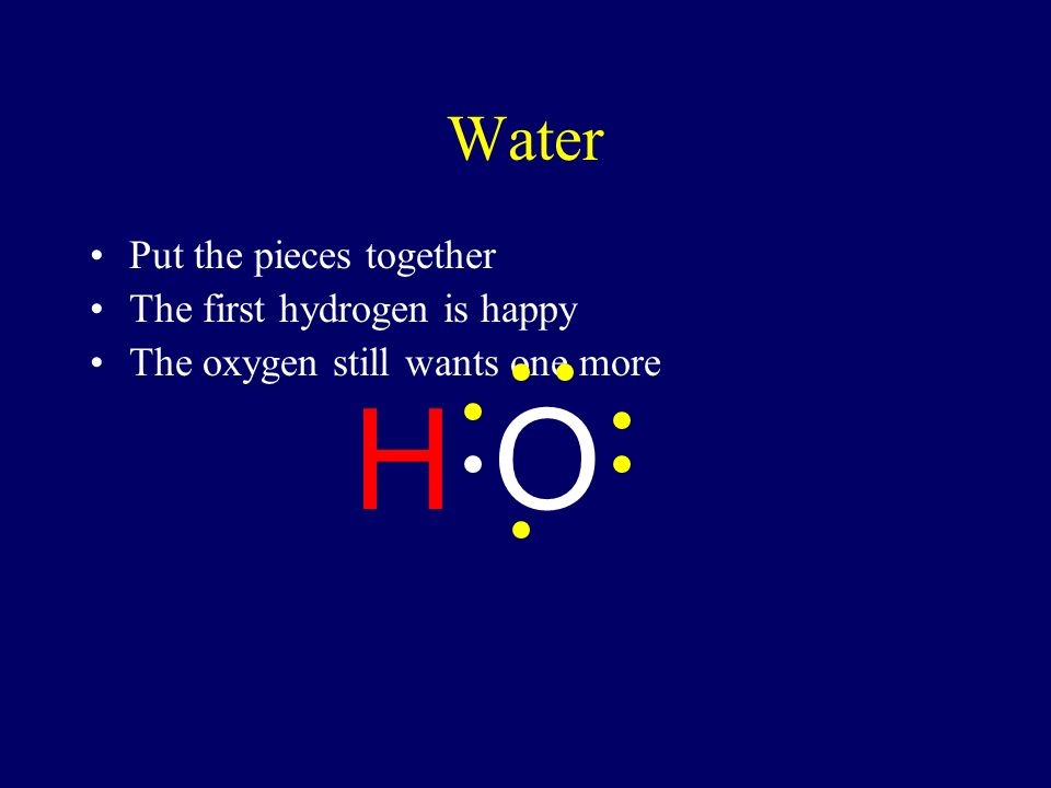 Water H O Each hydrogen has 1 valence electron Each hydrogen wants 1 more The oxygen has 6 valence electrons The oxygen wants 2 more They share to make each other happy