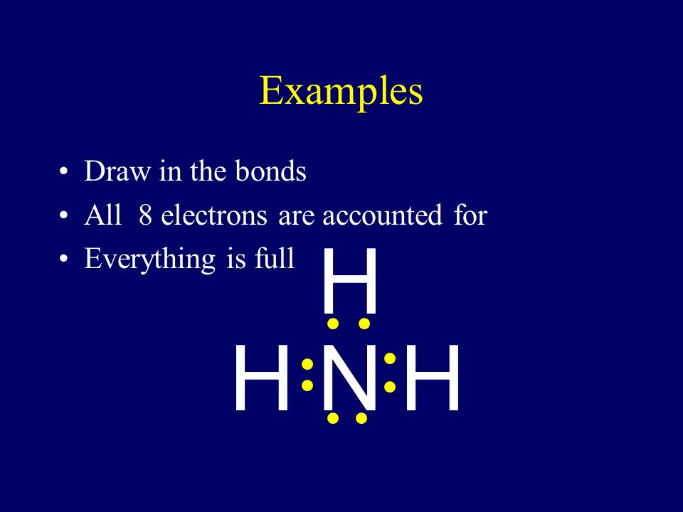 Examples NH 3 N - has 5 valence electrons wants 8 H - has 1 valence electrons wants 2 N H
