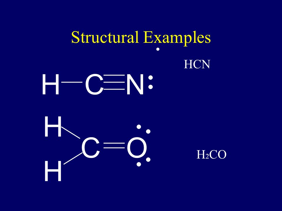 Another way of indicating bonds Often use a line to indicate a bond Called a structural formula Each line is 2 valence electrons HHO HHO