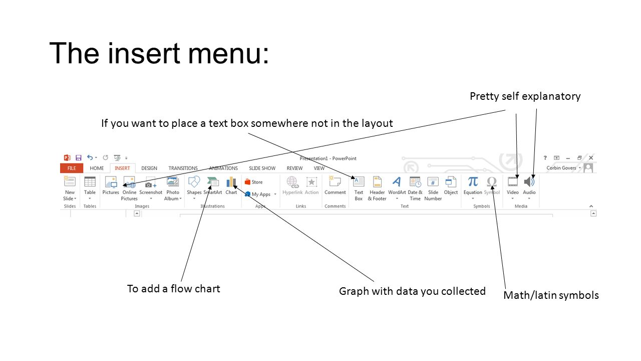 Microsoft powerpoint 2013 tutorial any earlier version of 6 the insert menu if you want to place a text box somewhere not in the layout to add a flow chart graph with data you collected mathlatin symbols pretty buycottarizona