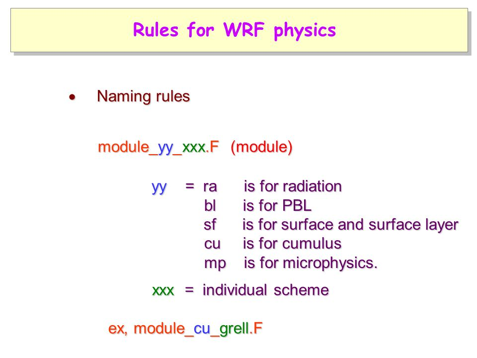  Naming rules xxx = individual scheme xxx = individual scheme ex, module_cu_grell.F ex, module_cu_grell.F yy = ra is for radiation bl is for PBL yy = ra is for radiation bl is for PBL sf is for surface and surface layer sf is for surface and surface layer cu is for cumulus cu is for cumulus mp is for microphysics.