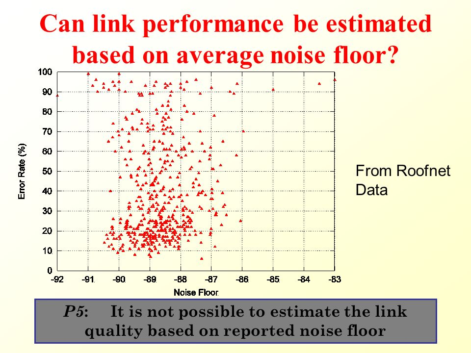 Can link performance be estimated based on average noise floor.