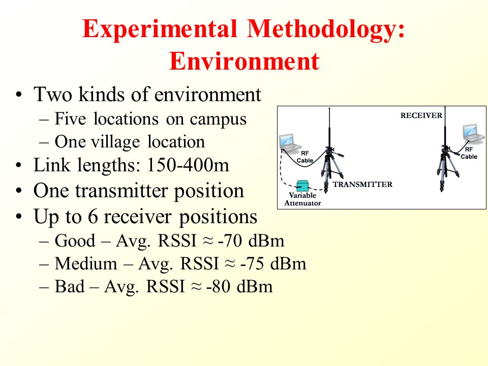 Experimental Methodology: Environment Two kinds of environment –Five locations on campus –One village location Link lengths: m One transmitter position Up to 6 receiver positions –Good – Avg.