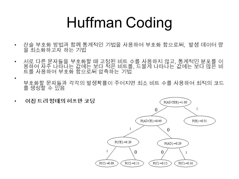 Huffman Coding 산술 부호화 방법과 함께 통계적인 기법을 사용하여 부호화 함으로써, 발생 데이터 량 을 최소화하고자 하는 기법 서로 다른 문자들을 부호화할 때 고정된 비트 수를 사용하지 않고, 통계적인 분포를 이 용하여 자주 나타나는 값에는 보다 적은 비트를, 드물게 나타나는 값에는 보다 많은 비 트를 사용하여 부호화 함으로써 압축하는 기법 부호화할 문자들과 각각의 발생확률이 주어지면 최소 비트 수를 사용하여 최적의 코드 를 생성할 수 있음 이진 트리 형태의 허프만 코딩