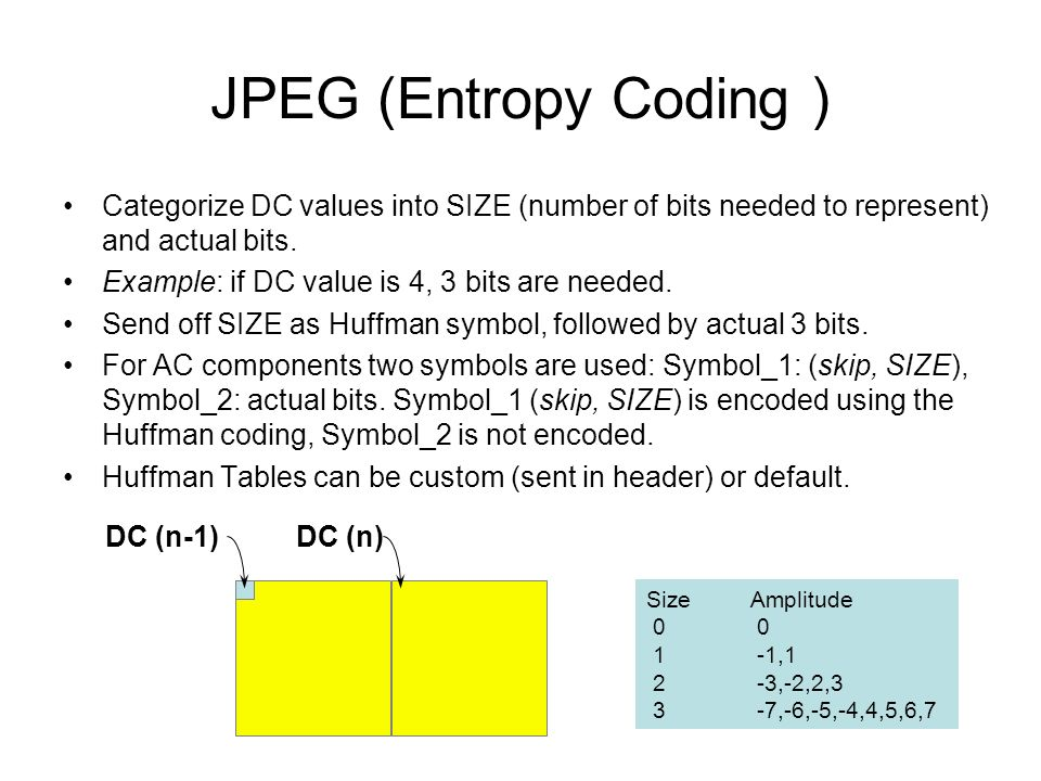 JPEG (Entropy Coding ) Categorize DC values into SIZE (number of bits needed to represent) and actual bits.