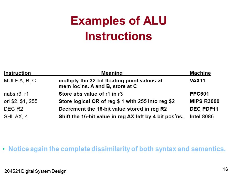 Digital System Design 16 Examples of ALU Instructions InstructionMeaningMachine MULF A, B, Cmultiply the 32-bit floating point values atVAX11 mem loc ' ns.