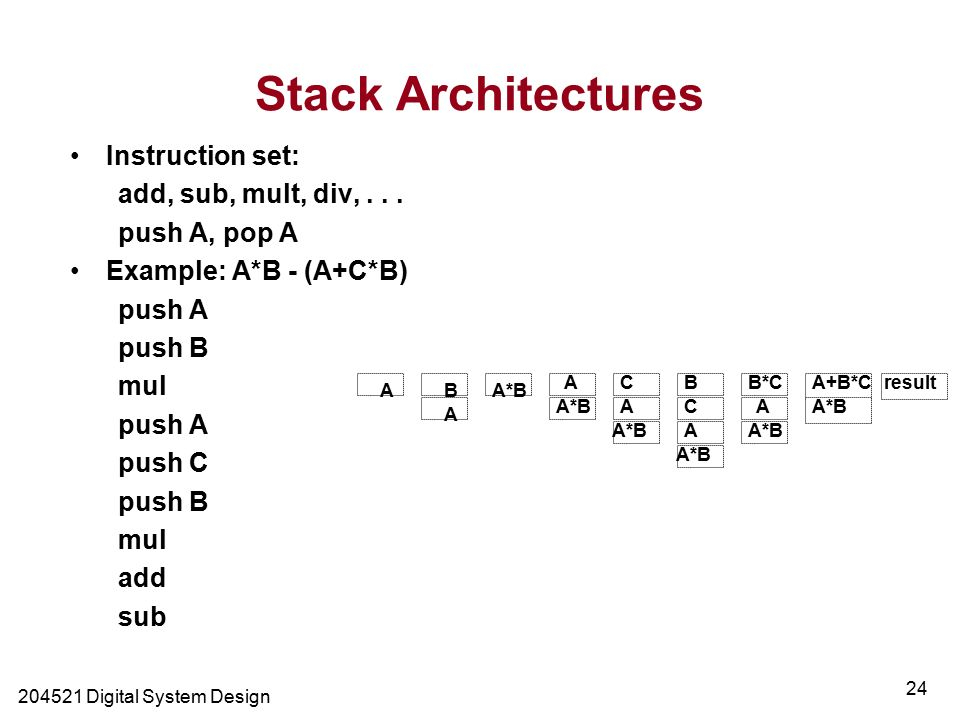 Digital System Design 24 Stack Architectures Instruction set: add, sub, mult, div,...