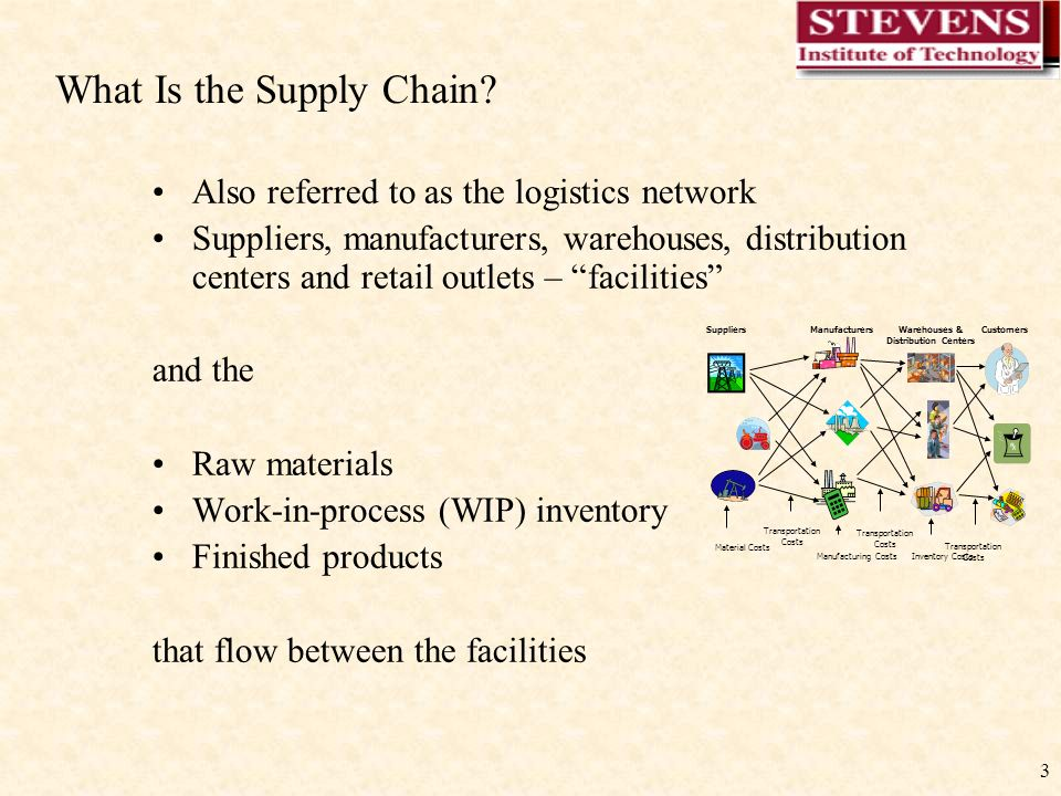 3 What Is the Supply Chain.