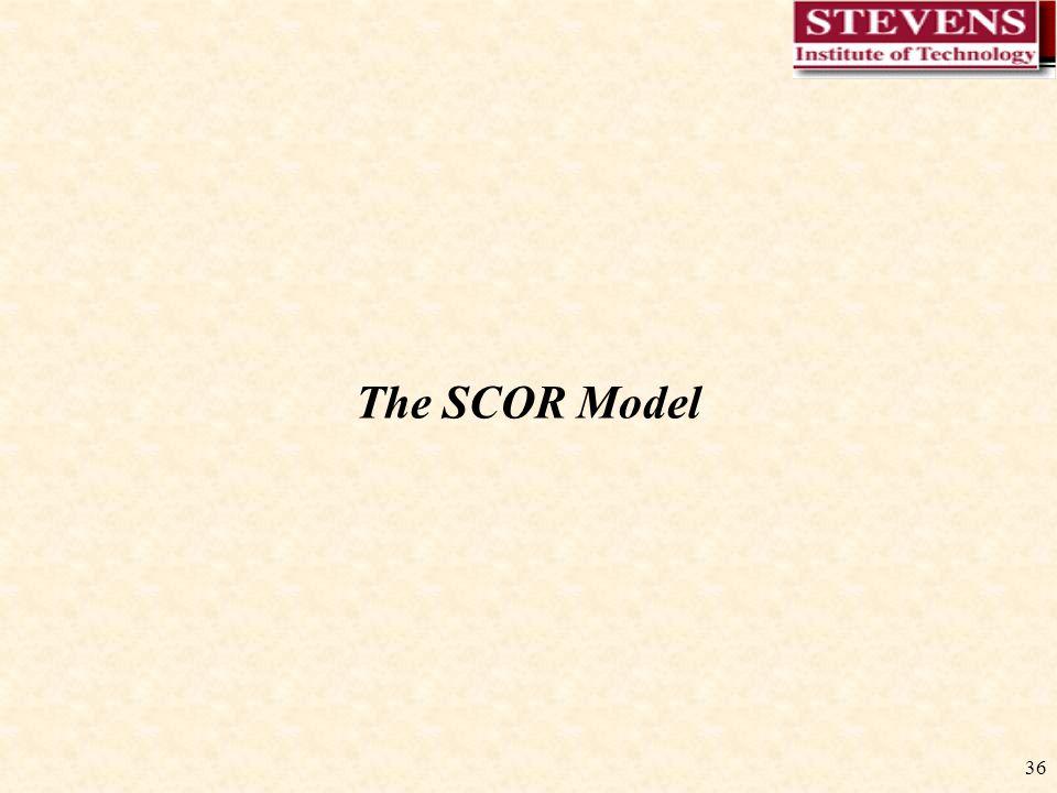 36 The SCOR Model