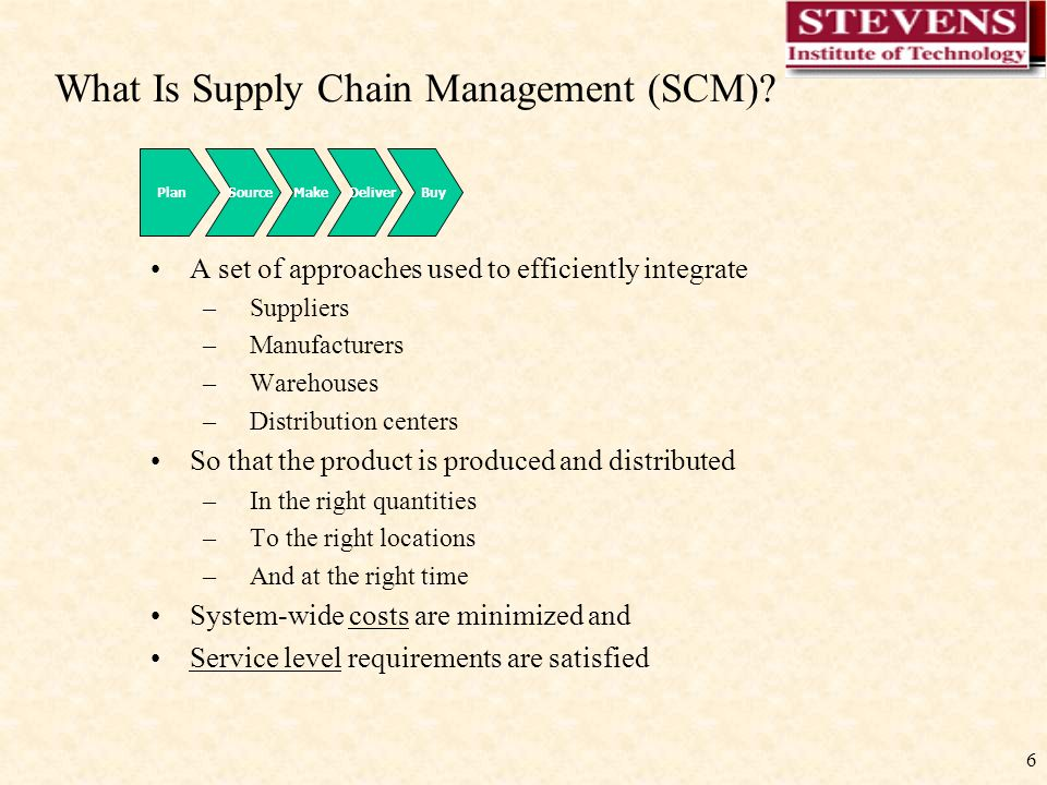 6 What Is Supply Chain Management (SCM).
