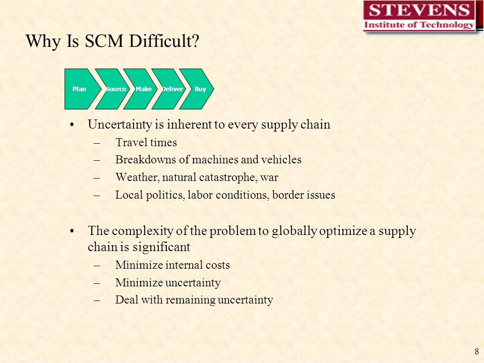 8 Why Is SCM Difficult.