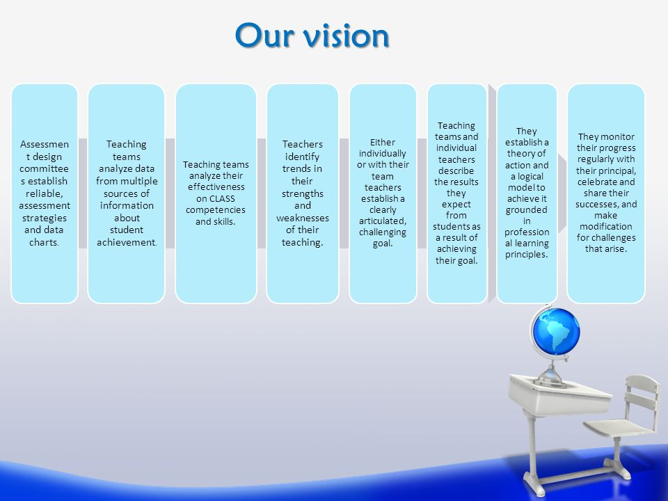 Our vision Assessmen t design committee s establish reliable, assessment strategies and data charts.