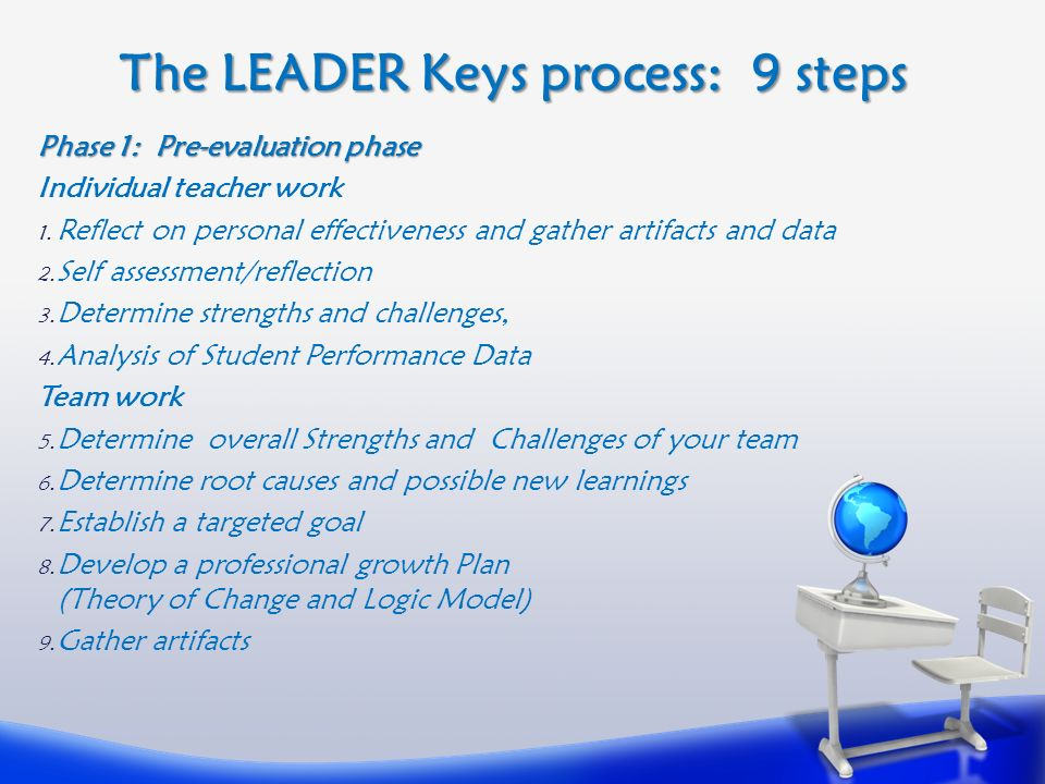 The LEADER Keys process: 9 steps Phase 1: Pre-evaluation phase Individual teacher work 1.