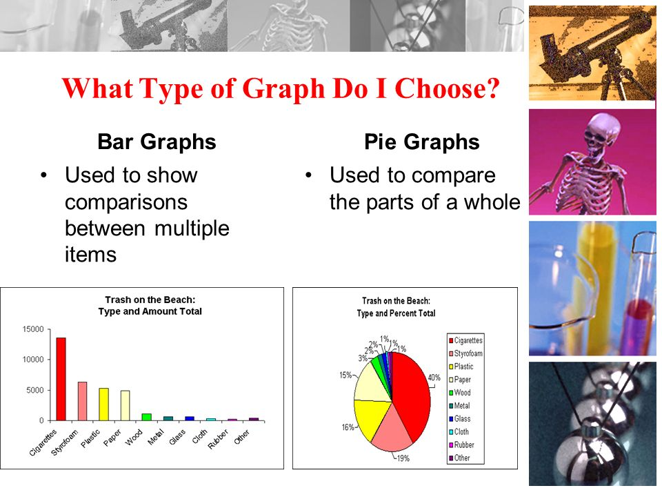 What Type of Graph Do I Choose.