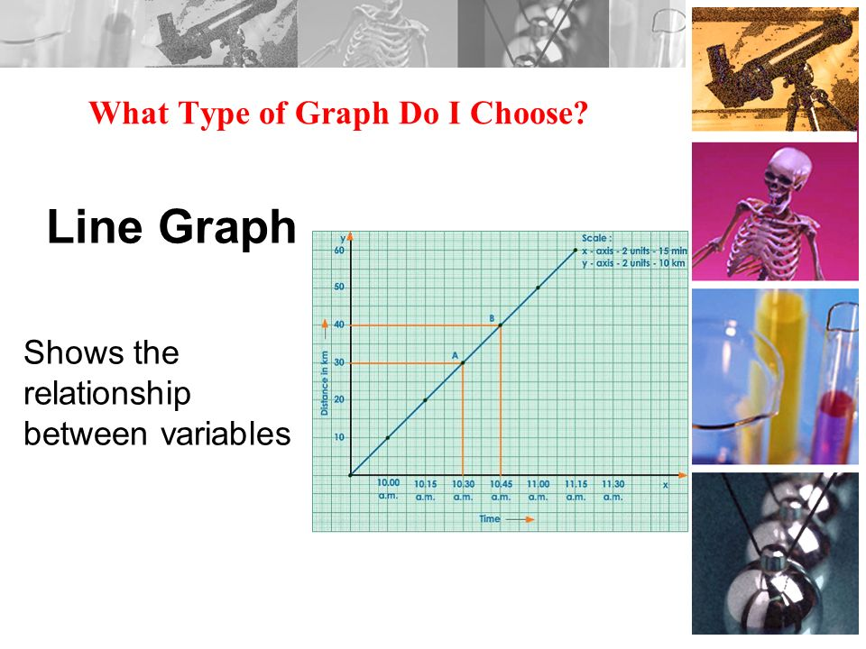 What Type of Graph Do I Choose Line Graph Shows the relationship between variables