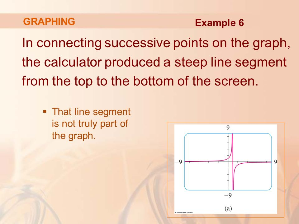 In connecting successive points on the graph, the calculator produced a steep line segment from the top to the bottom of the screen.