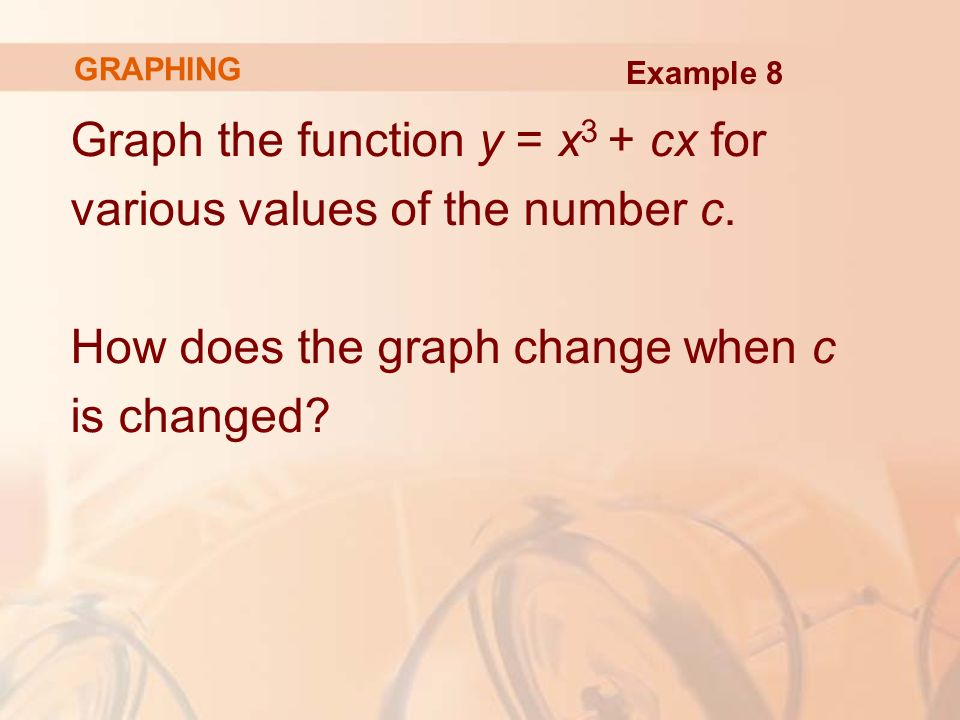 Graph the function y = x 3 + cx for various values of the number c.