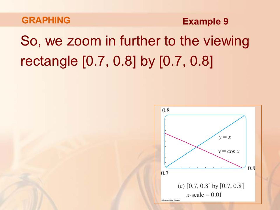 So, we zoom in further to the viewing rectangle [0.7, 0.8] by [0.7, 0.8] Example 9 GRAPHING