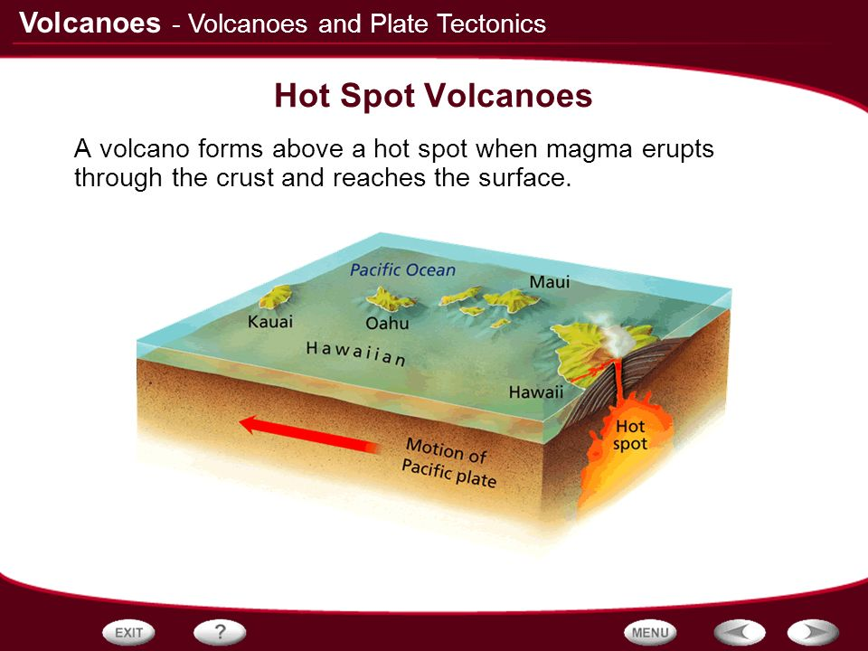 Volcanoes - Volcanoes and Plate Tectonics Volcanoes and Plate ...
