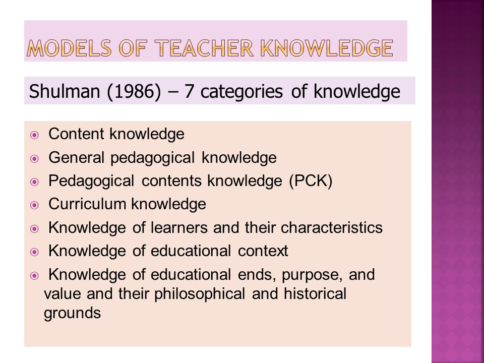  Content knowledge  General pedagogical knowledge  Pedagogical contents knowledge (PCK)  Curriculum knowledge  Knowledge of learners and their ch