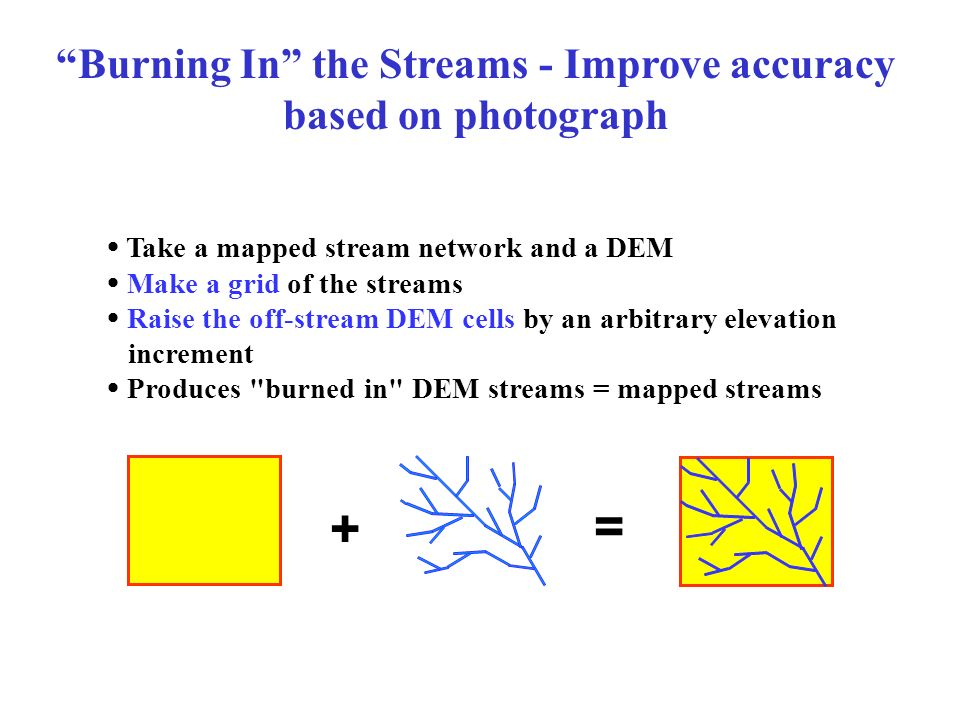 + =  Take a mapped stream network and a DEM  Make a grid of the streams  Raise the off-stream DEM cells by an arbitrary elevation increment  Produces burned in DEM streams = mapped streams Burning In the Streams - Improve accuracy based on photograph