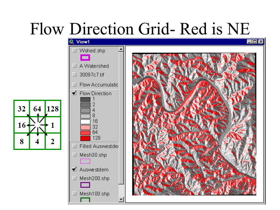 Flow Direction Grid- Red is NE