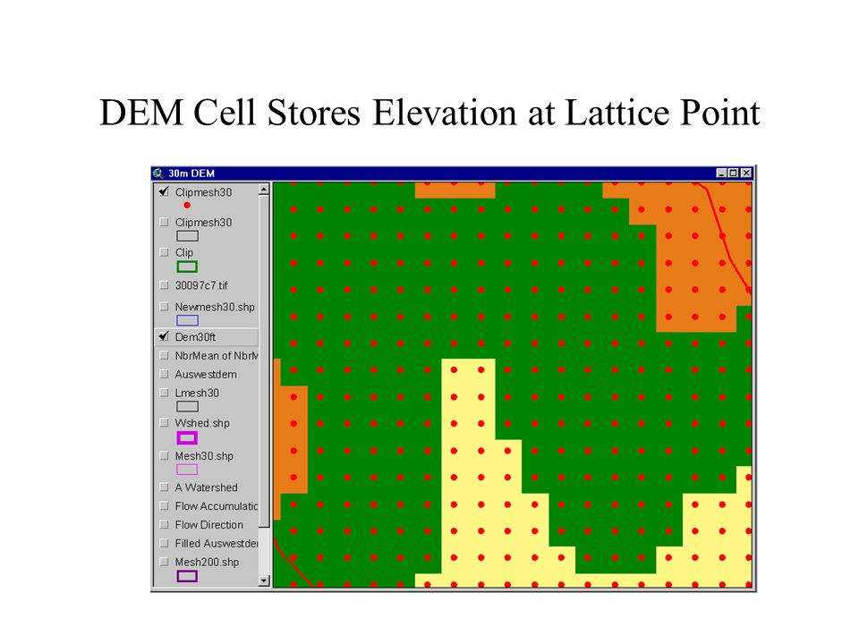 DEM Cell Stores Elevation at Lattice Point