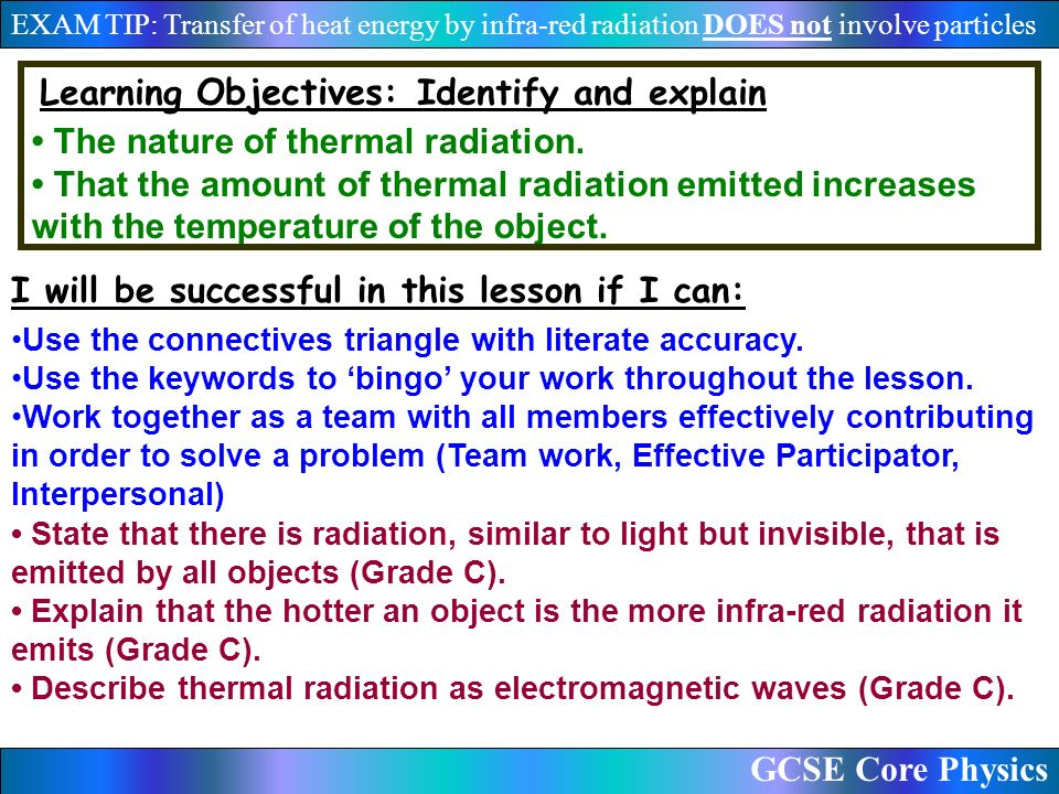 GCSE Core Physics EXAM TIP: Transfer of heat energy by infra-red radiation DOES not involve particles Learning Objectives : Identify and explain The nature of thermal radiation.