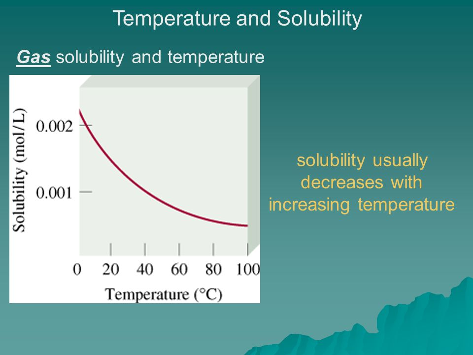 Temperature and Solubility Gas solubility and temperature solubility usually decreases with increasing temperature
