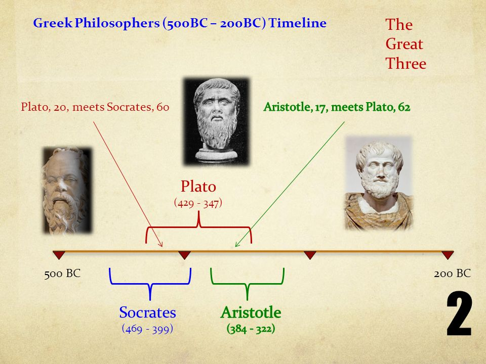 comparison of plato and aristotle's philosophies Miroslav djuric philosophy 1 june 4, 2001 comparison of plato and aristotle's philosophies plato and aristotle are both great philosophers in their own regard.