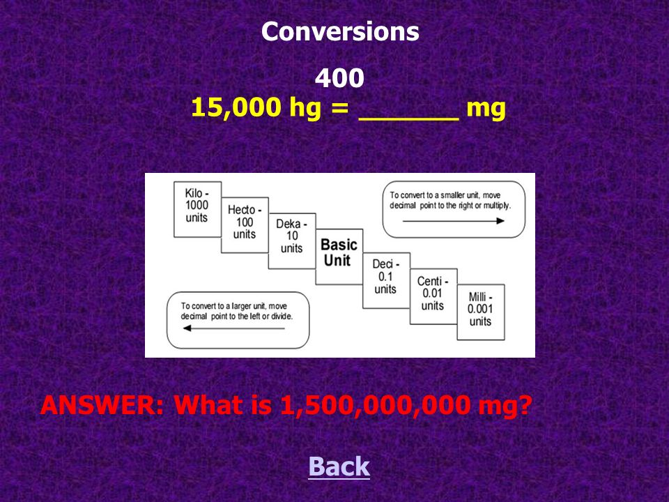 50 cm = ____ mm Back ANSWER: What is 500 mm Conversions 400