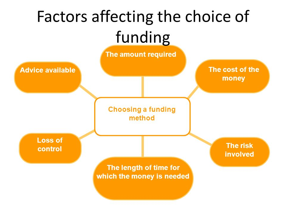 factors afecting mode of choice