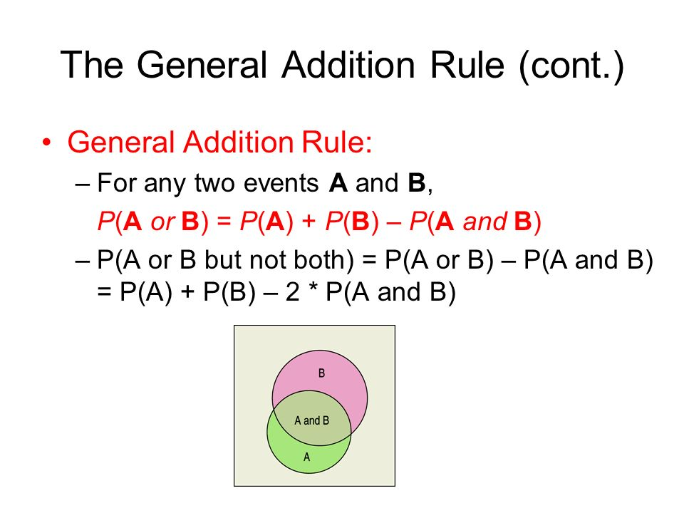 The General Addition Rule (cont.) General Addition Rule: –For any two events A and B, P(A or B) = P(A) + P(B) – P(A and B) –P(A or B but not both) = P(A or B) – P(A and B) = P(A) + P(B) – 2 * P(A and B)