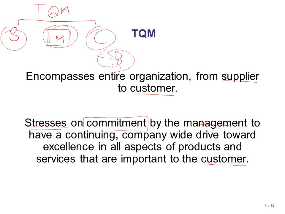 6 - 14 TQM Encompasses entire organization, from supplier to customer. Stresses on commitment by the management to have a continuing, company wide dri
