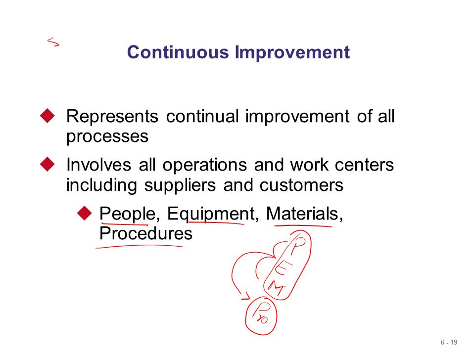 6 - 19 Continuous Improvement  Represents continual improvement of all processes  Involves all operations and work centers including suppliers and c