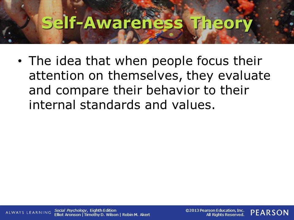 self awareness theory
