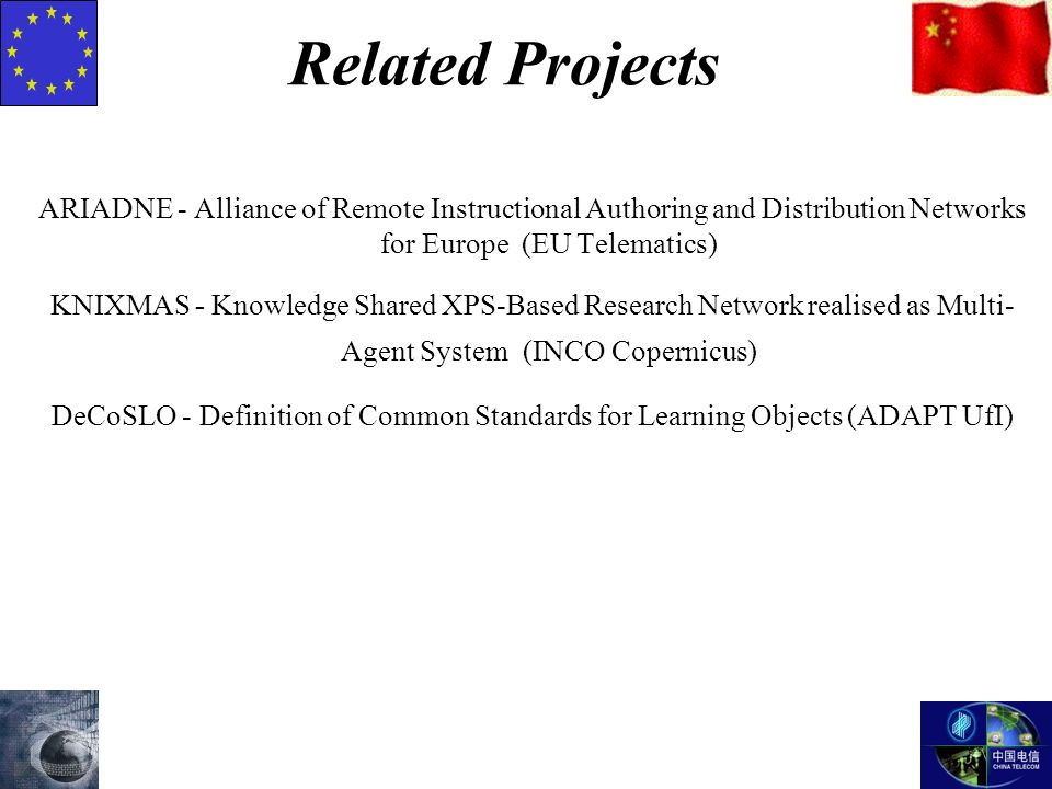 Related Projects ARIADNE - Alliance of Remote Instructional Authoring and Distribution Networks for Europe (EU Telematics) KNIXMAS - Knowledge Shared XPS-Based Research Network realised as Multi- Agent System (INCO Copernicus) DeCoSLO - Definition of Common Standards for Learning Objects (ADAPT UfI)