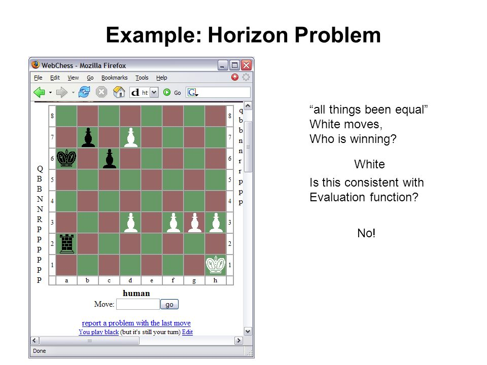 Example: Horizon Problem all things been equal White moves, Who is winning.