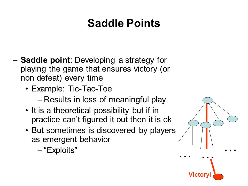 Saddle Points –Saddle point: Developing a strategy for playing the game that ensures victory (or non defeat) every time Example: Tic-Tac-Toe –Results in loss of meaningful play It is a theoretical possibility but if in practice can't figured it out then it is ok But sometimes is discovered by players as emergent behavior – Exploits Victory.