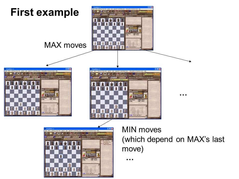 … First example MAX moves … MIN moves (which depend on MAX's last move)