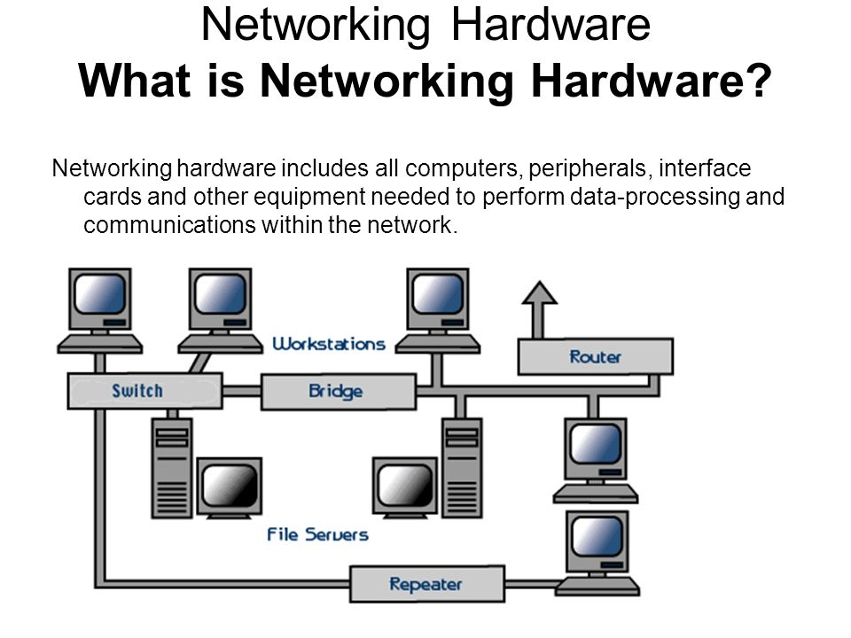 Networks Types Of