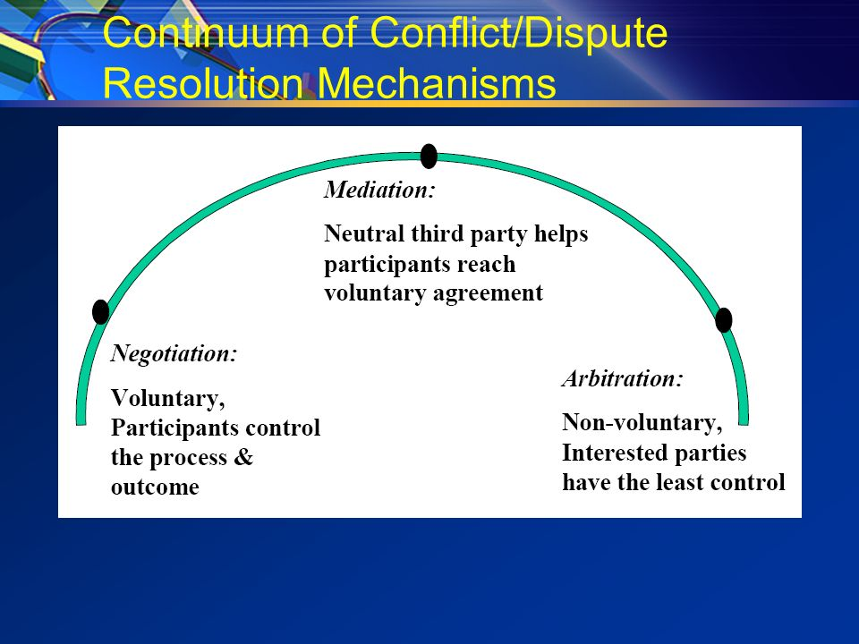 Third Party Alternative Dispute Resolution. Alternative Dispute ...