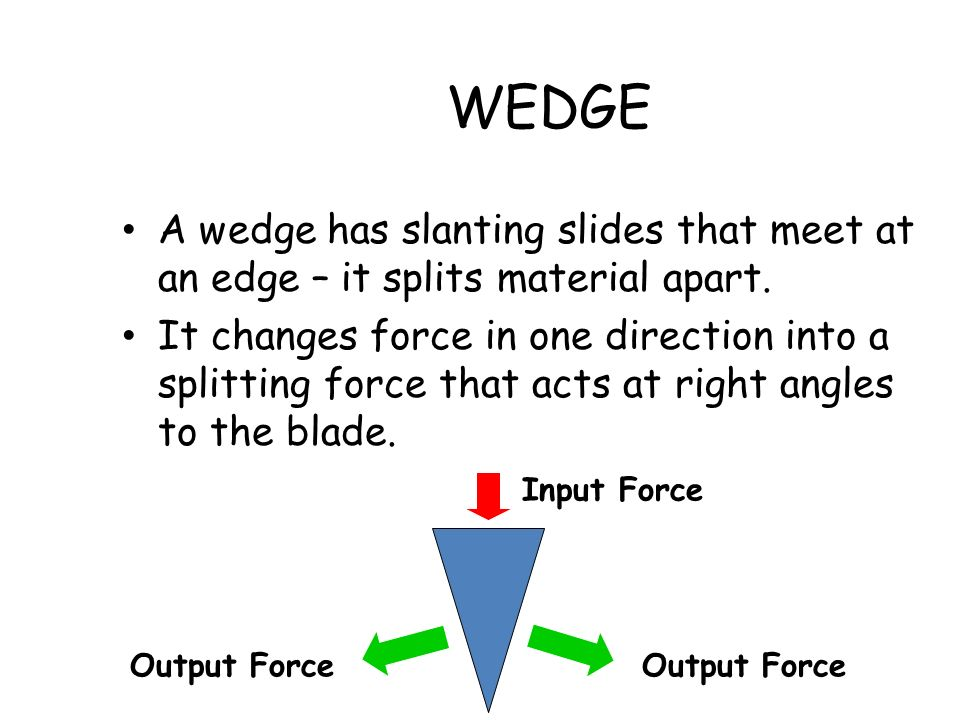 WEDGE A wedge has slanting slides that meet at an edge – it splits material apart.