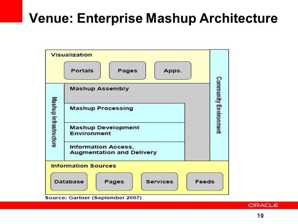 19 Venue: Enterprise Mashup Architecture