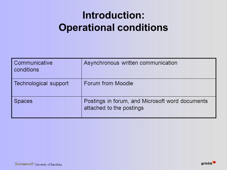 University of Barcelona Introduction: Operational conditions Communicative conditions Asynchronous written communication Technological supportForum from Moodle SpacesPostings in forum, and Microsoft word documents attached to the postings