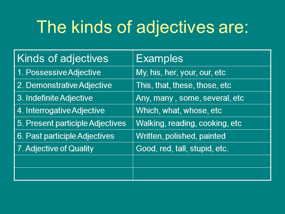 Myp2 Grammar Blog Adjectives
