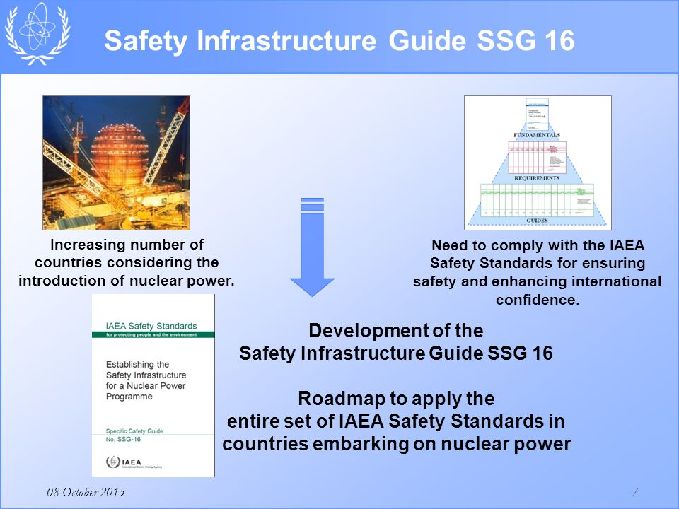 08 October 2015 Safety Infrastructure Guide SSG 16 Increasing number of countries considering the introduction of nuclear power.