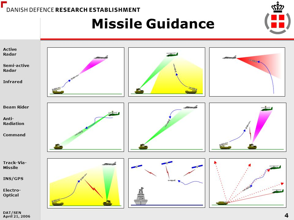 anti radiation missile datsen april 21 optimising fighter pilot survivability lars