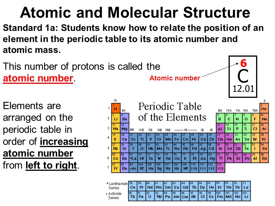 Integrated coordinated science end of year review ppt download 4 atomic and molecular structure standard 1a students know how to relate the position of an element urtaz Choice Image